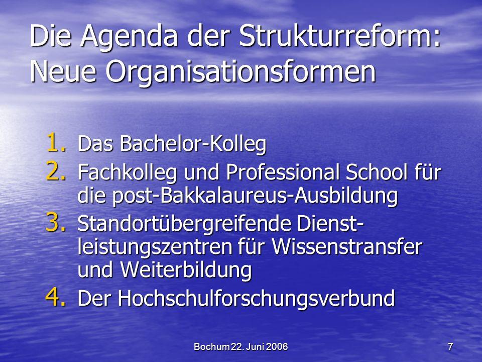 Bochum 22. Juni 20067 Die Agenda der Strukturreform: Neue Organisationsformen 1.