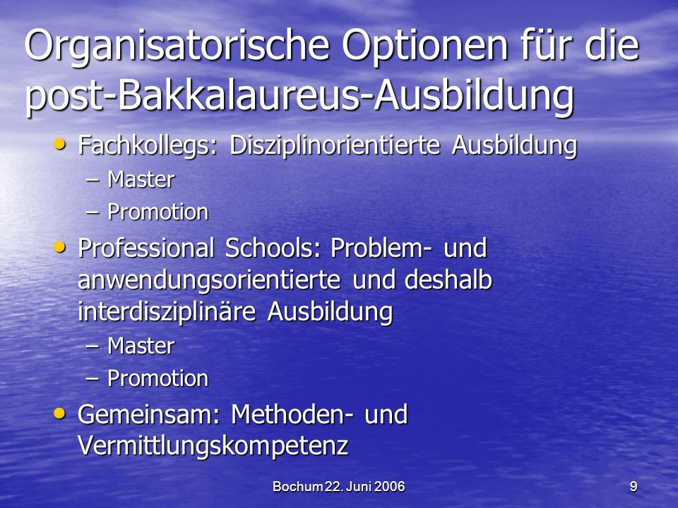 Bochum 22. Juni 20069 Organisatorische Optionen für die post-Bakkalaureus-Ausbildung Fachkollegs: Disziplinorientierte Ausbildung Fachkollegs: Diszipl