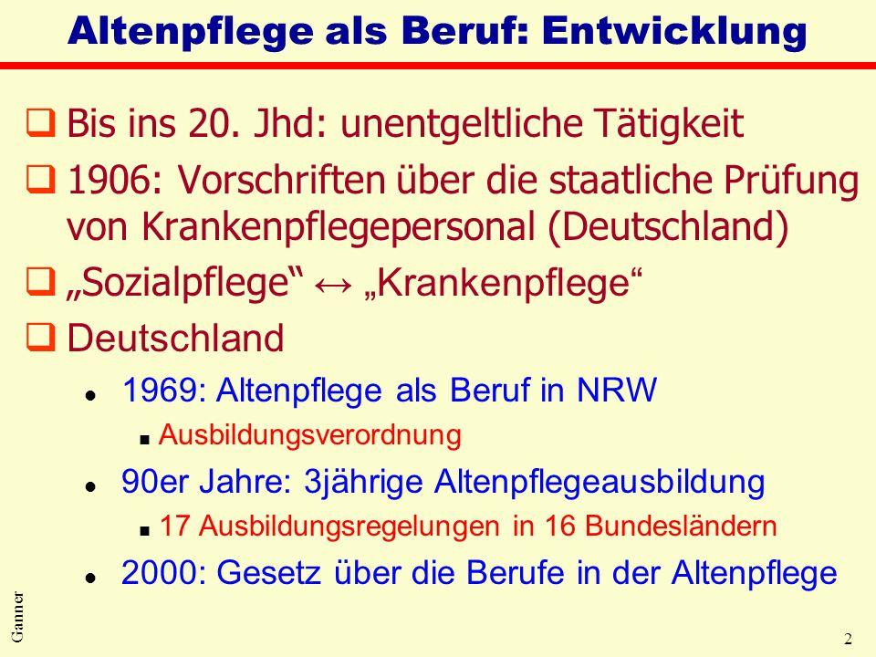 3 Ganner Ausbildungsregelungen 1997: Bund Gesundheits- und Krankenpflegegesetz 2004: Art 15a B-VG Vereinbarung über Sozialbetreuungsberufe SozialbetreuungsberufeGe der Länder Heimhelferinnen und Heimhelfer, Fach-Sozialbetreuerinnen und Fach-Sozialbetreuer mit dem Schwerpunkt a) Altenarbeit (Fach-Sozialbetreuerinnen A, Fach-Sozialbetreuer A), b) Behindertenarbeit (Fach-Sozialbetreuerinnen BA, Fach- Sozialbetreuer BA), c) Behindertenbegleitung (Fach-Sozialbetreuerinnen BB, Fach- Sozialbetreuer BB), Diplom-Sozialbetreuerinnen und Diplom-Sozialbetreuer mit dem Schwerpunkt a) Altenarbeit (Diplom-Sozialbetreuerinnen A, Diplom-Sozialbetreuer A), b) Familienarbeit (Diplom-Sozialbetreuerinnen F, Diplom-Sozialbetreuer F), c) Behindertenarbeit (Diplom-Sozialbetreuerinnen BA, Diplom- Sozialbetreuer BA), d) Behindertenbegleitung (Diplom-Sozialbetreuerinnen BB, Diplom- Sozialbetreuer BB).