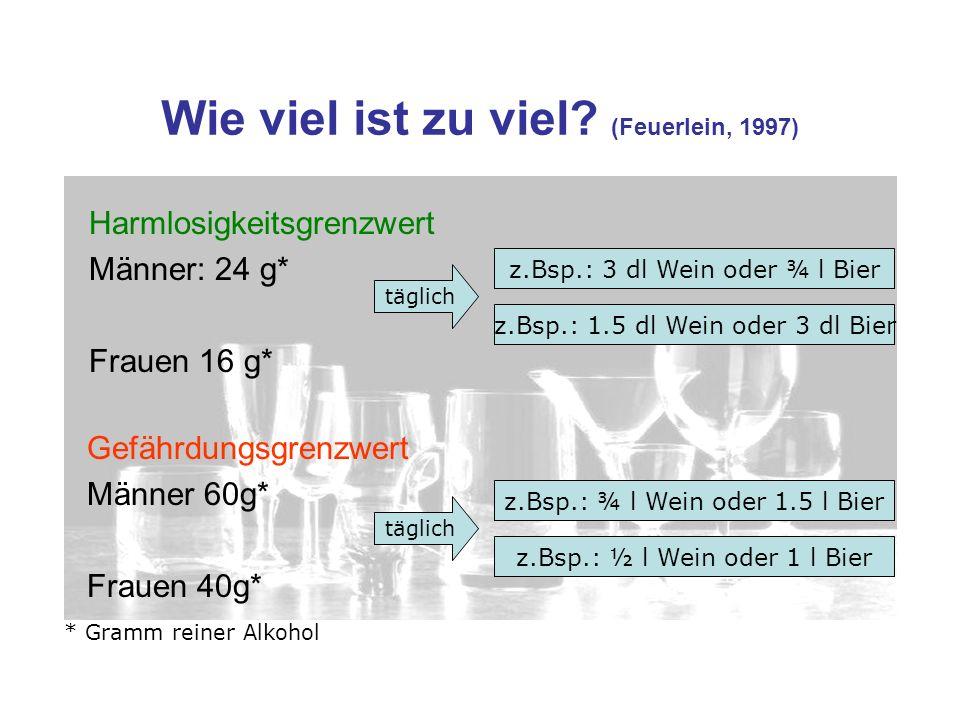 Wie viel ist zu viel? (Feuerlein, 1997) täglich z.Bsp.: ¾ l Wein oder 1.5 l Bier z.Bsp.: ½ l Wein oder 1 l Bier z.Bsp.: 3 dl Wein oder ¾ l Bier z.Bsp.