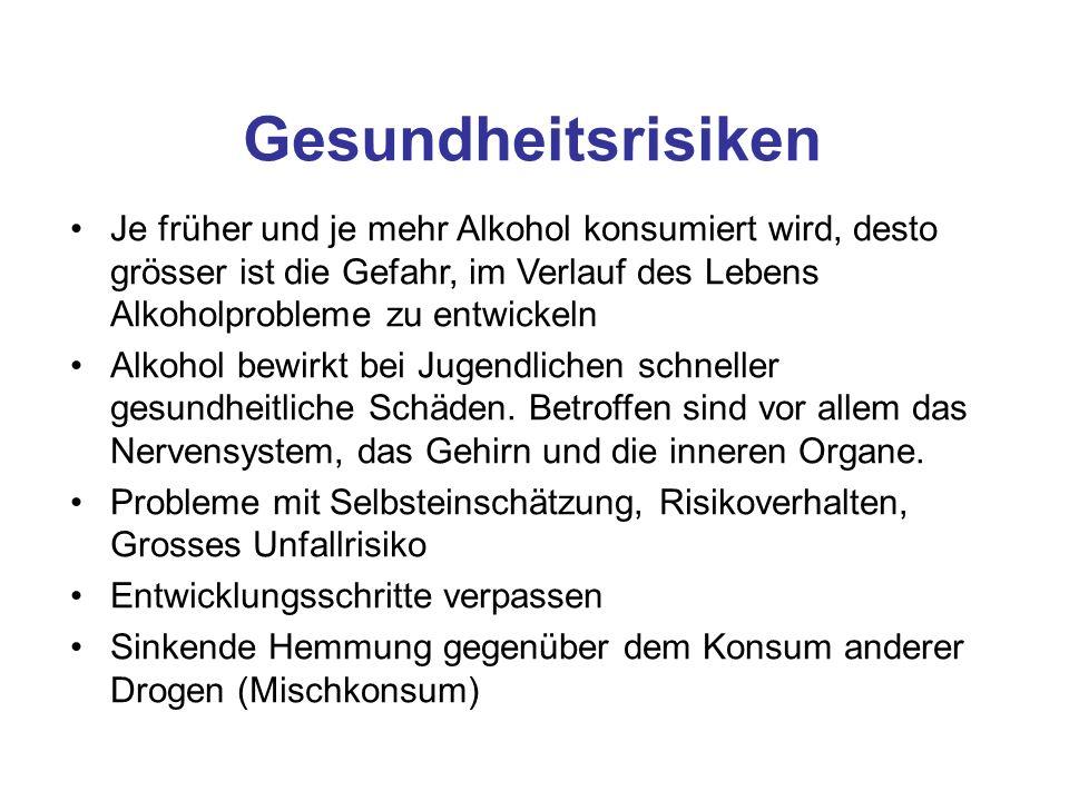 Gesundheitsrisiken Je früher und je mehr Alkohol konsumiert wird, desto grösser ist die Gefahr, im Verlauf des Lebens Alkoholprobleme zu entwickeln Al