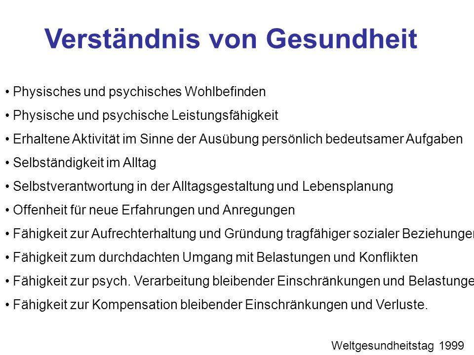 Physisches und psychisches Wohlbefinden Physische und psychische Leistungsfähigkeit Erhaltene Aktivität im Sinne der Ausübung persönlich bedeutsamer A