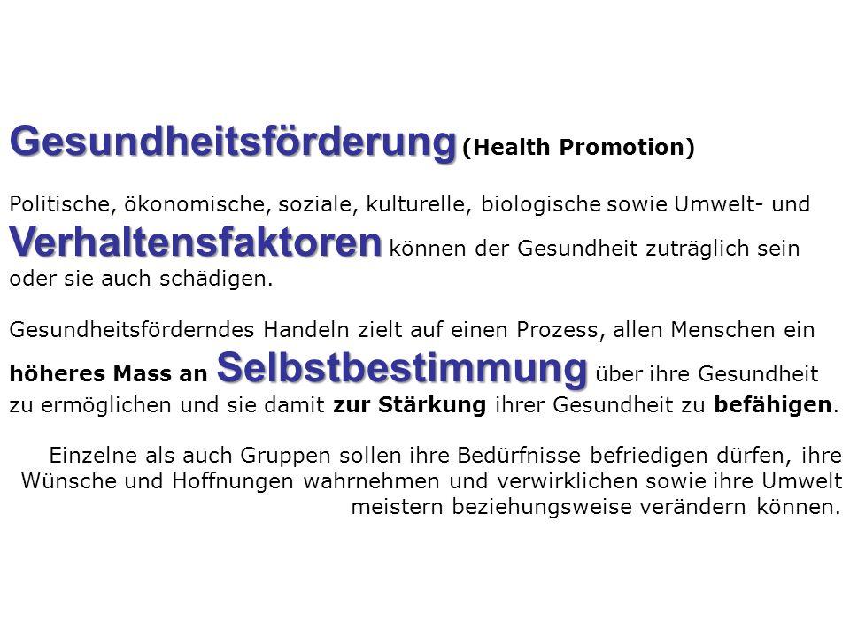 Gesundheitsförderung Verhaltensfaktoren Gesundheitsförderung (Health Promotion) Politische, ökonomische, soziale, kulturelle, biologische sowie Umwelt