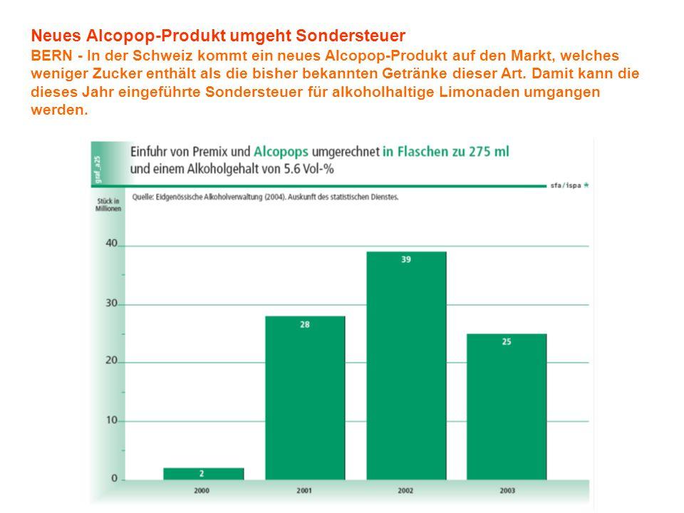 Neues Alcopop-Produkt umgeht Sondersteuer BERN - In der Schweiz kommt ein neues Alcopop-Produkt auf den Markt, welches weniger Zucker enthält als die