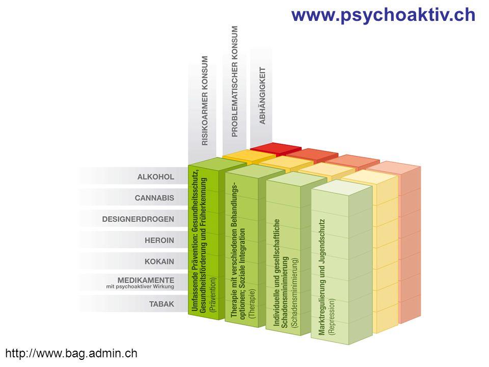 www.psychoaktiv.ch http://www.bag.admin.ch