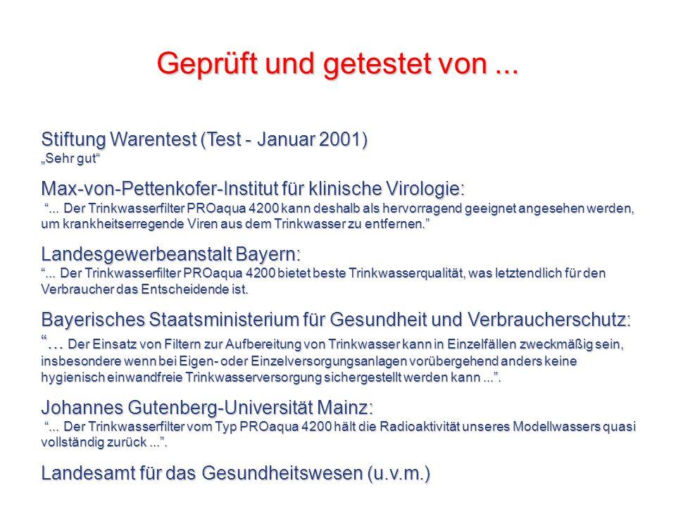 Geprüft und getestet von... Stiftung Warentest (Test - Januar 2001) Sehr gut Max-von-Pettenkofer-Institut für klinische Virologie:... Der Trinkwasserf