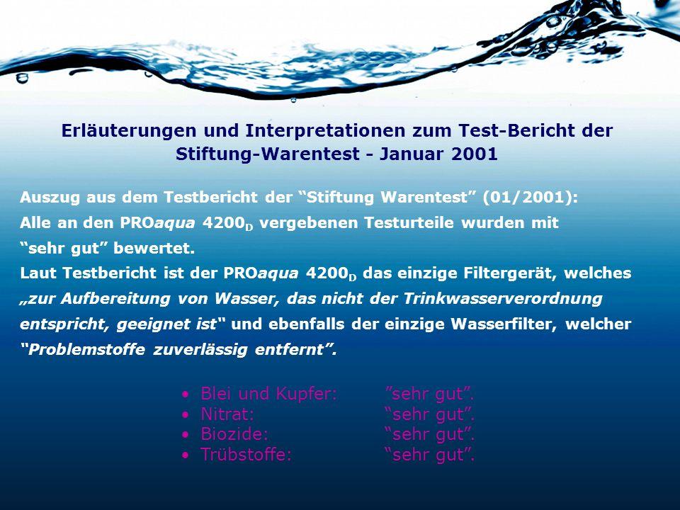 Erläuterungen und Interpretationen zum Test-Bericht der Stiftung-Warentest - Januar 2001 Auszug aus dem Testbericht der Stiftung Warentest (01/2001):
