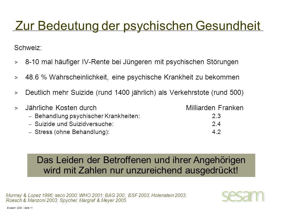 © sesam 2008 - Seite 11 Zur Bedeutung der psychischen Gesundheit > 8-10 mal häufiger IV-Rente bei Jüngeren mit psychischen Störungen > 48.6 % Wahrsche