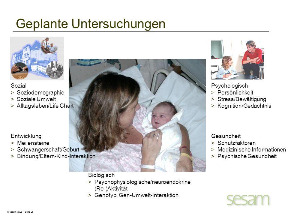 © sesam 2008 - Seite 25 Geplante Untersuchungen Sozial >Soziodemographie >Soziale Umwelt >Alltagsleben/Life Chart Gesundheit >Schutzfaktoren >Medizini