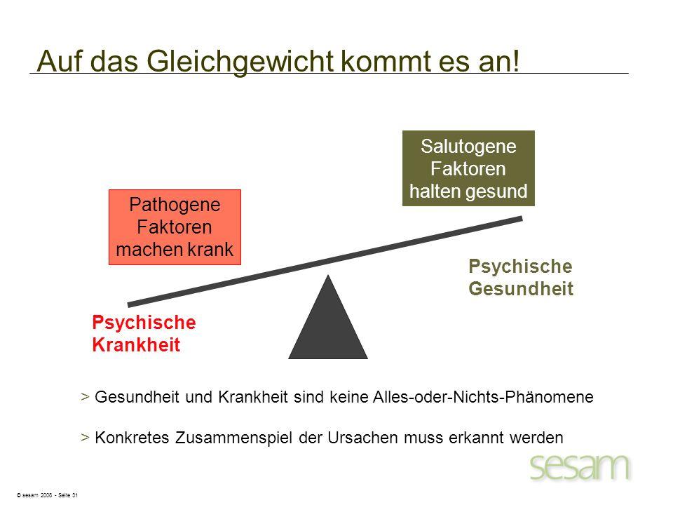 © sesam 2008 - Seite 31 Psychische Krankheit Psychische Gesundheit Pathogene Faktoren machen krank Salutogene Faktoren halten gesund Auf das Gleichgew