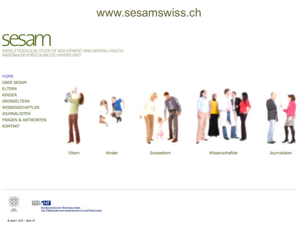 © sesam 2008 - Seite 33 www.sesamswiss.ch