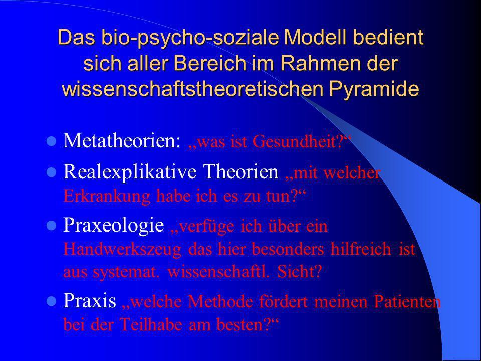 Das bio-psycho-soziale Modell bedient sich aller Bereich im Rahmen der wissenschaftstheoretischen Pyramide Metatheorien: was ist Gesundheit? Realexpli
