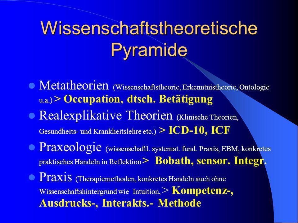 Wissenschaftstheoretische Pyramide Metatheorien (Wissenschaftstheorie, Erkenntnistheorie, Ontologie u.a.) > Occupation, dtsch. Betätigung Realexplikat