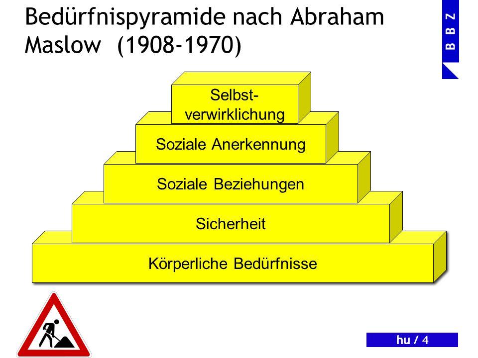 hu / 4 Bedürfnispyramide nach Abraham Maslow (1908-1970) Körperliche Bedürfnisse Sicherheit Soziale Beziehungen Soziale Anerkennung Selbst- verwirklichung