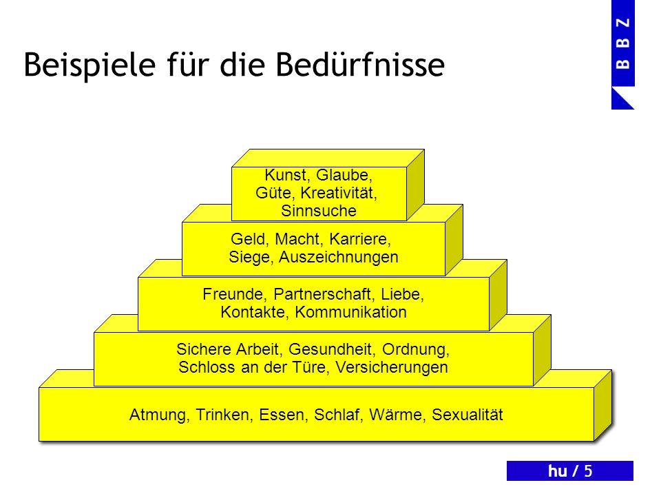 hu / 4 Bedürfnispyramide nach Abraham Maslow (1908-1970) Körperliche Bedürfnisse Sicherheit Soziale Beziehungen Soziale Anerkennung Selbst- verwirklic