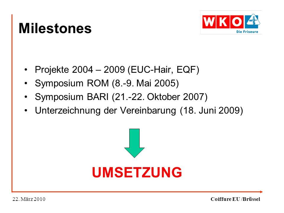 Milestones Projekte 2004 – 2009 (EUC-Hair, EQF) Symposium ROM (8.-9.