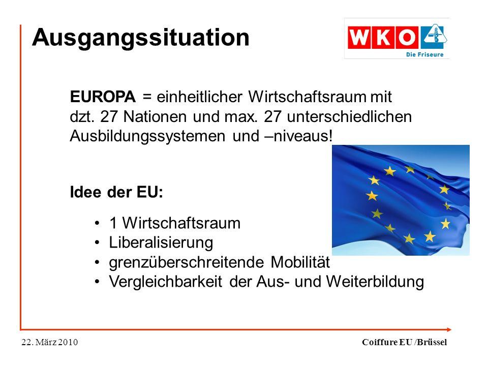 Ausgangssituation 22. März 2010Coiffure EU /Brüssel EUROPA = einheitlicher Wirtschaftsraum mit dzt.