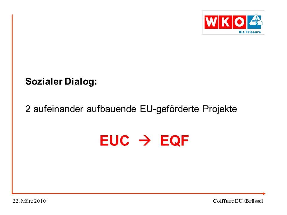 Sozialer Dialog: 2 aufeinander aufbauende EU-geförderte Projekte EUC EQF 22. März 2010Coiffure EU /Brüssel