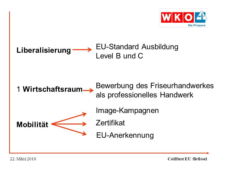 Liberalisierung 22. März 2010Coiffure EU /Brüssel 1 Wirtschaftsraum Mobilität EU-Anerkennung Zertifikat Image-Kampagnen Bewerbung des Friseurhandwerke