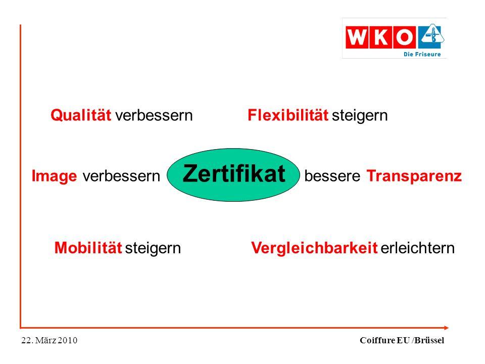 22. März 2010Coiffure EU /Brüssel Zertifikat Qualität verbessern Image verbessern Flexibilität steigern Mobilität steigern bessere Transparenz Verglei
