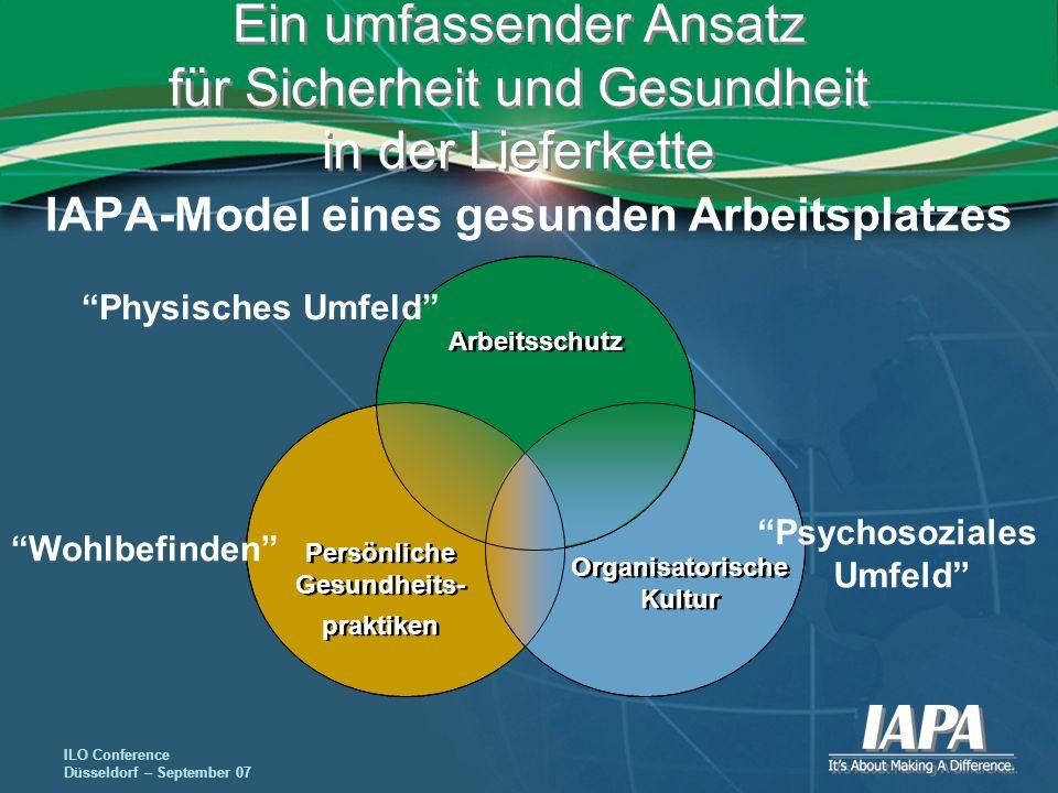 ILO Conference Düsseldorf – September 07 Ein umfassender Ansatz für Sicherheit und Gesundheit in der Lieferkette IAPA-Model eines gesunden Arbeitsplat