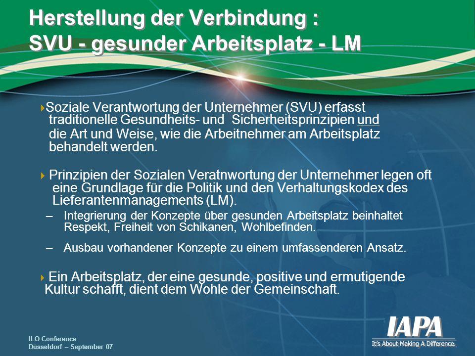 ILO Conference Düsseldorf – September 07 Herstellung der Verbindung : SVU - gesunder Arbeitsplatz - LM Soziale Verantwortung der Unternehmer (SVU) erf