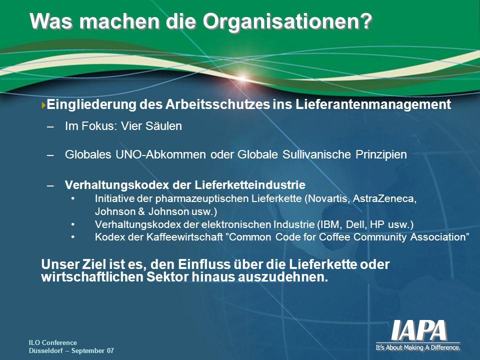 ILO Conference Düsseldorf – September 07 Was machen die Organisationen? Eingliederung des Arbeitsschutzes ins Lieferantenmanagement –Im Fokus: Vier Sä