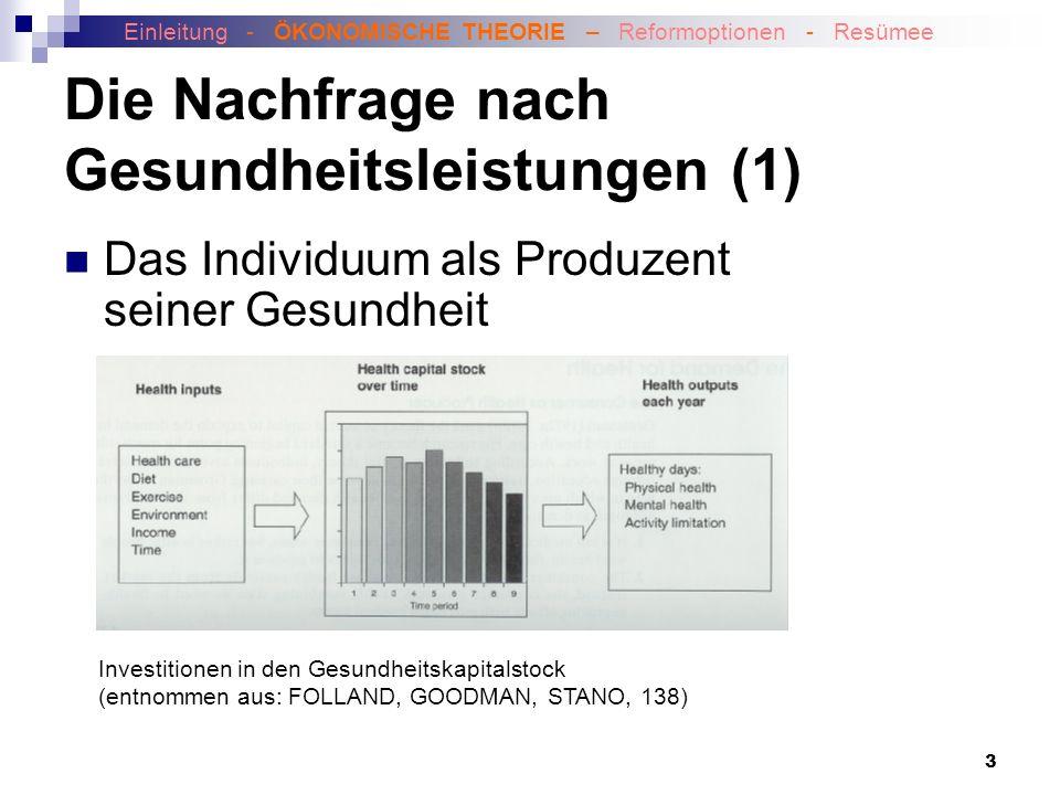 3 Die Nachfrage nach Gesundheitsleistungen (1) Das Individuum als Produzent seiner Gesundheit Einleitung - ÖKONOMISCHE THEORIE – Reformoptionen - Resü