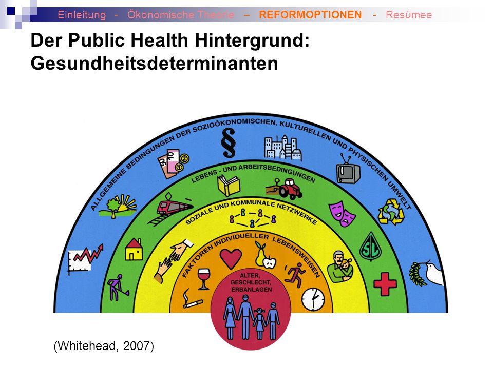 7 (Whitehead, 2007) Der Public Health Hintergrund: Gesundheitsdeterminanten Einleitung - Ökonomische Theorie – REFORMOPTIONEN - Resümee