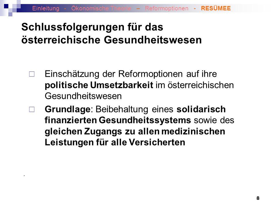 8 Schlussfolgerungen für das österreichische Gesundheitswesen Einleitung - Ökonomische Theorie – Reformoptionen - RESÜMEE. Einschätzung der Reformopti