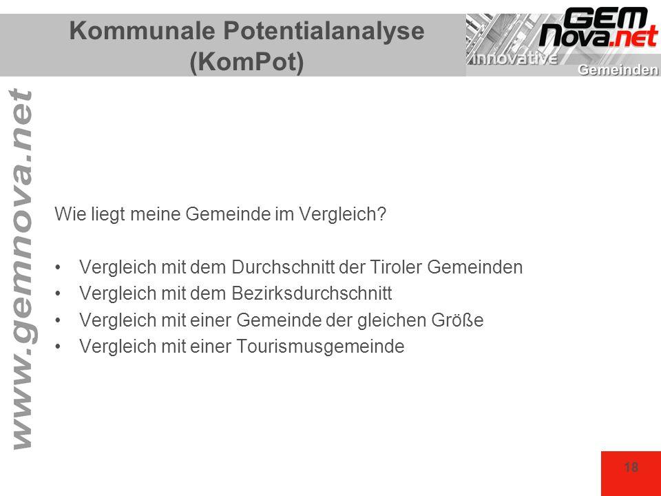 18 Kommunale Potentialanalyse (KomPot) Wie liegt meine Gemeinde im Vergleich? Vergleich mit dem Durchschnitt der Tiroler Gemeinden Vergleich mit dem B