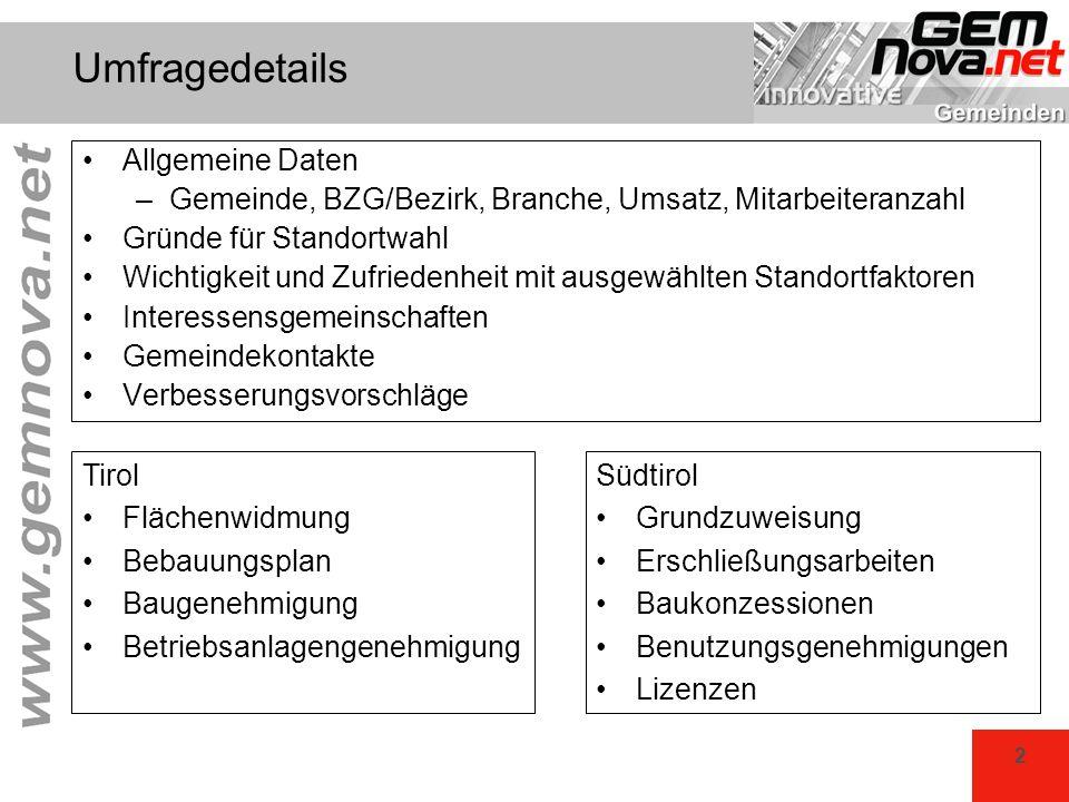 2 Umfragedetails Allgemeine Daten –Gemeinde, BZG/Bezirk, Branche, Umsatz, Mitarbeiteranzahl Gründe für Standortwahl Wichtigkeit und Zufriedenheit mit