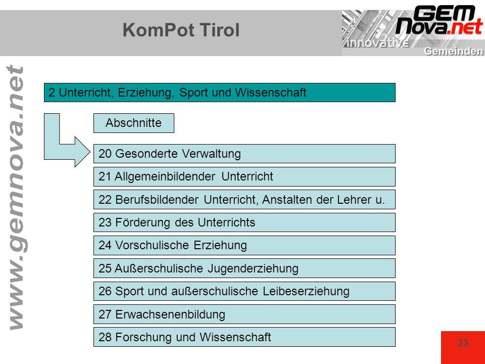 23 KomPot Tirol 2 Unterricht, Erziehung, Sport und Wissenschaft Abschnitte 20 Gesonderte Verwaltung 21 Allgemeinbildender Unterricht 22 Berufsbildende