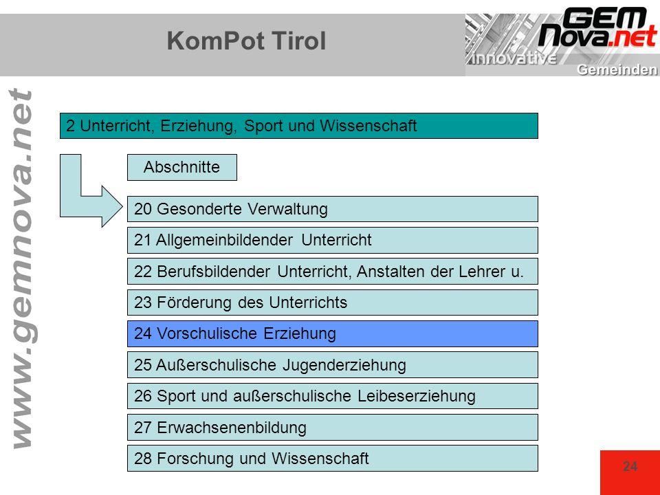 24 KomPot Tirol 2 Unterricht, Erziehung, Sport und Wissenschaft Abschnitte 20 Gesonderte Verwaltung 21 Allgemeinbildender Unterricht 22 Berufsbildende