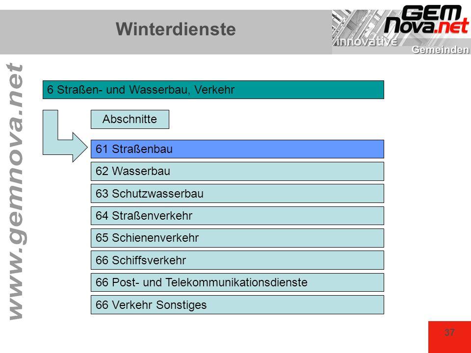 37 Winterdienste 6 Straßen- und Wasserbau, Verkehr Abschnitte 61 Straßenbau 62 Wasserbau 63 Schutzwasserbau 64 Straßenverkehr 65 Schienenverkehr 66 Sc