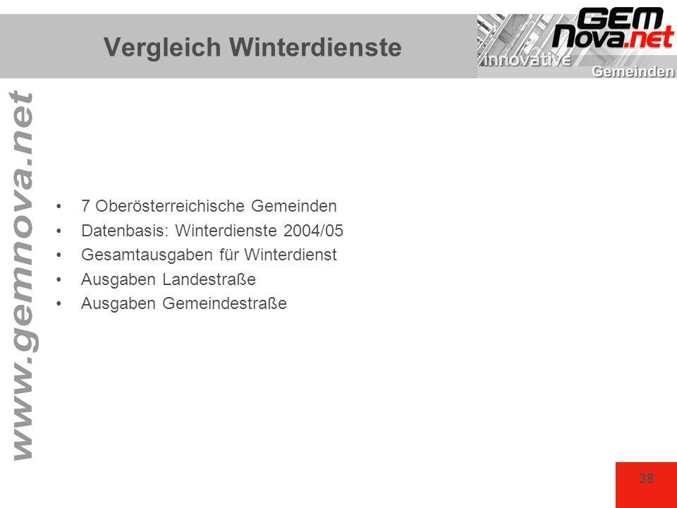 38 Vergleich Winterdienste 7 Oberösterreichische Gemeinden Datenbasis: Winterdienste 2004/05 Gesamtausgaben für Winterdienst Ausgaben Landestraße Ausg