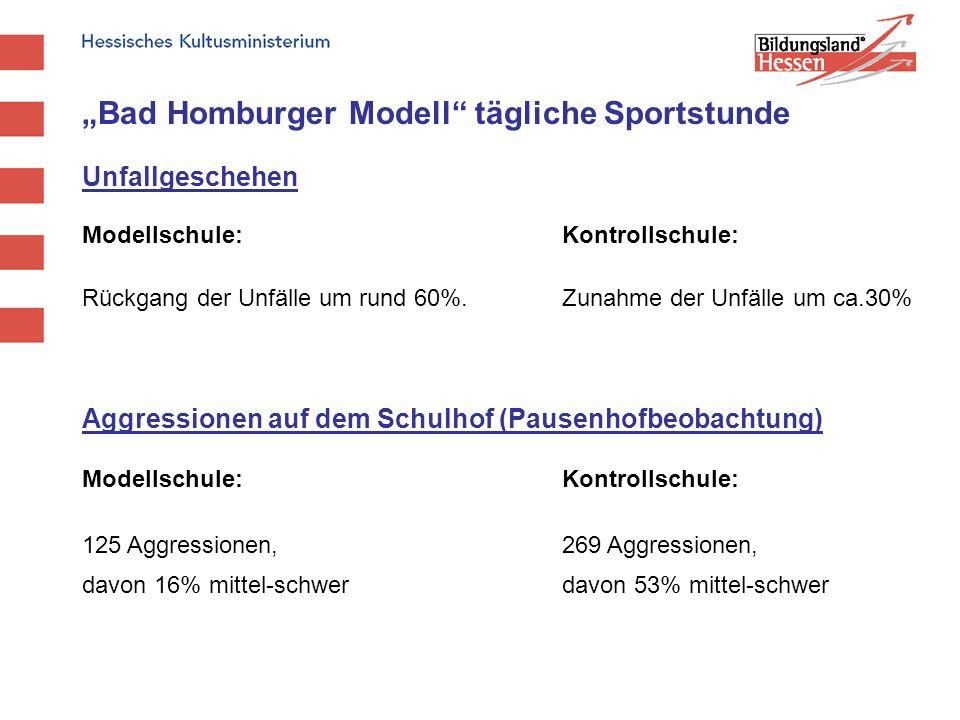 Bad Homburger Modell tägliche Sportstunde Unfallgeschehen Modellschule:Kontrollschule: Rückgang der Unfälle um rund 60%.Zunahme der Unfälle um ca.30%