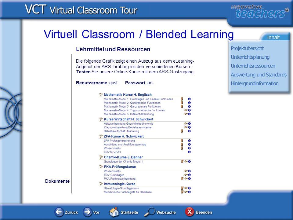 Lehrmittel und Ressourcen Dokumente Virtuell Classroom / Blended Learning Die folgende Grafik zeigt einen Auszug aus dem eLearning- Angebot der ARS-Li