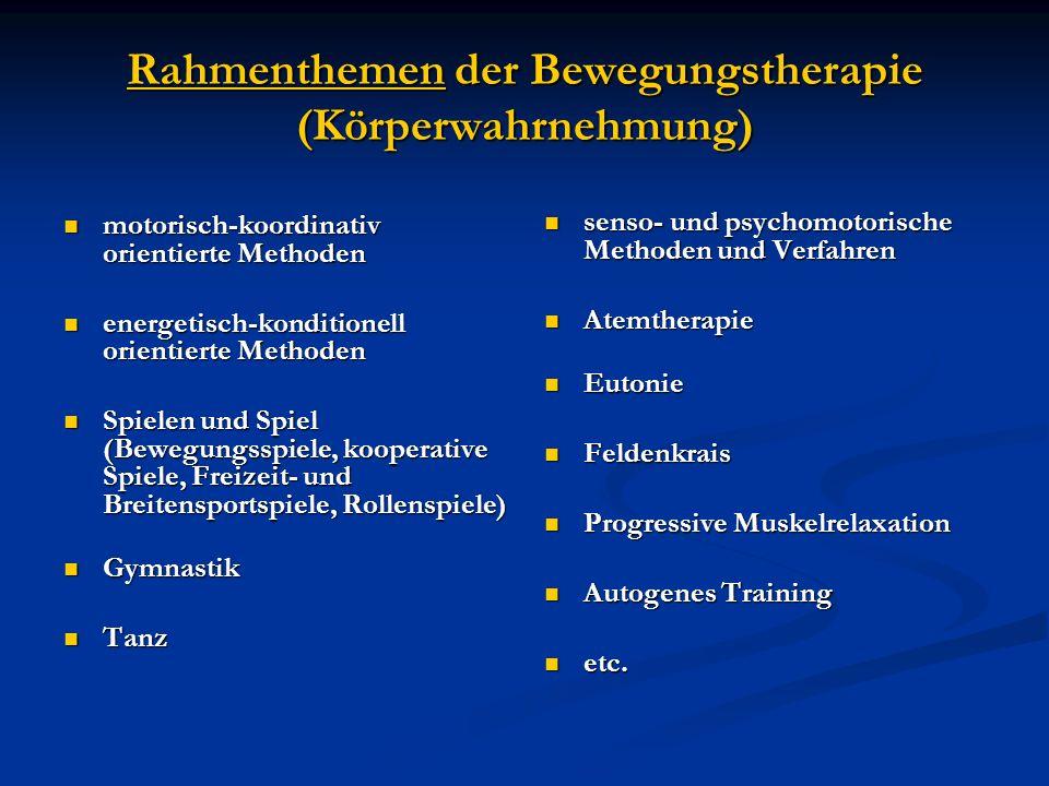 Rahmenthemen der Bewegungstherapie (Körperwahrnehmung) motorisch-koordinativ orientierte Methoden motorisch-koordinativ orientierte Methoden energetis