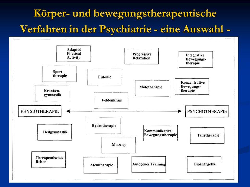 Körper- und bewegungstherapeutische Verfahren in der Psychiatrie - eine Auswahl -