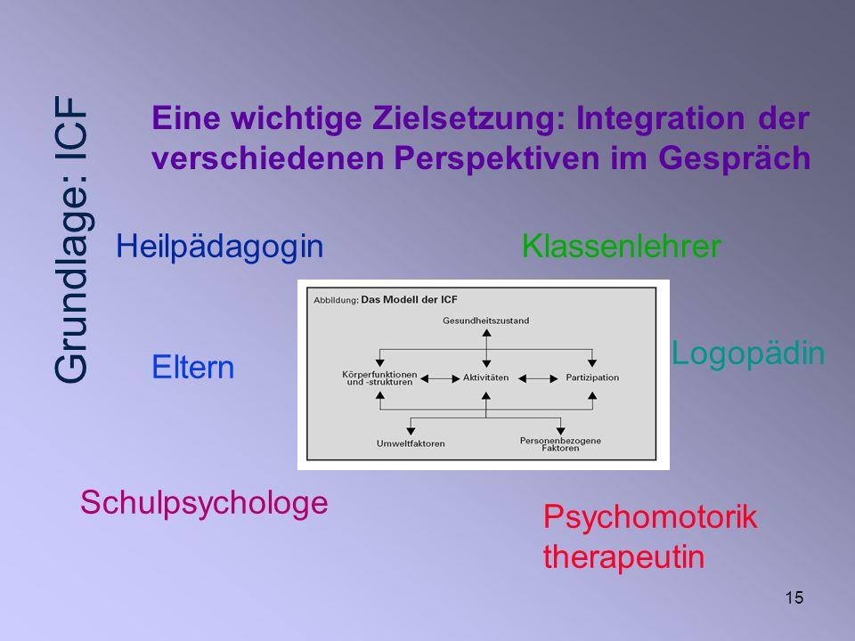 15 Logopädin Eltern Psychomotorik therapeutin KlassenlehrerHeilpädagogin Schulpsychologe Eine wichtige Zielsetzung: Integration der verschiedenen Pers