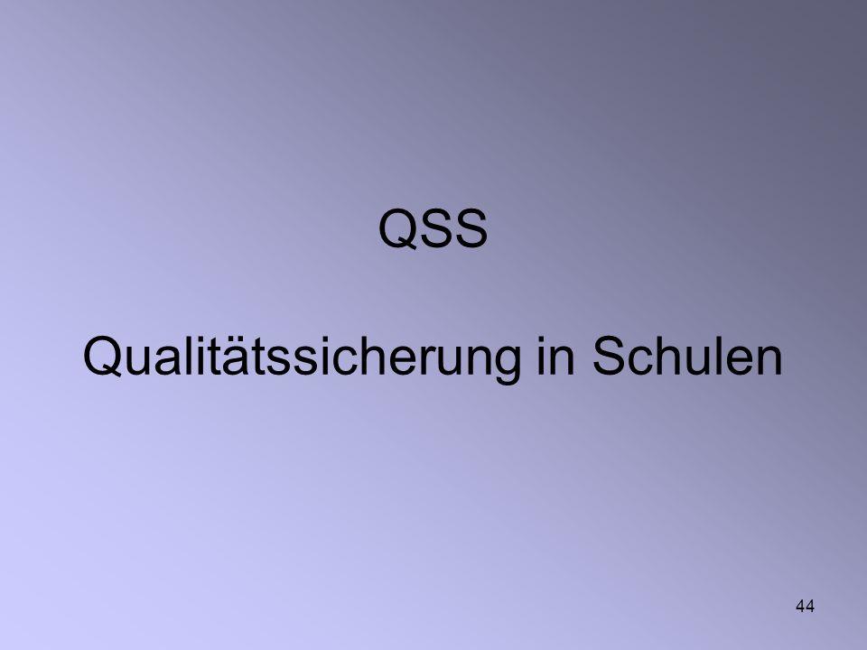 44 QSS Qualitätssicherung in Schulen
