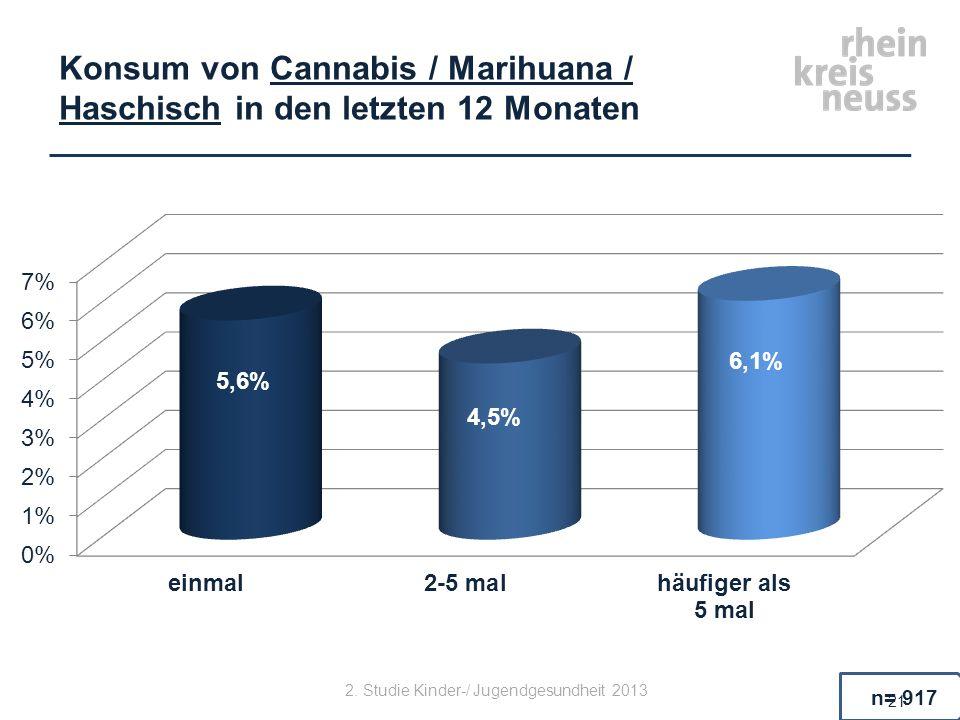 Konsum von Cannabis / Marihuana / Haschisch in den letzten 12 Monaten 21 2. Studie Kinder-/ Jugendgesundheit 2013