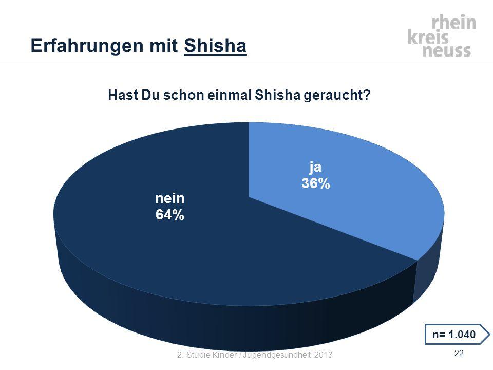 Erfahrungen mit Shisha n= 1.040 Hast Du schon einmal Shisha geraucht? 22 2. Studie Kinder-/ Jugendgesundheit 2013