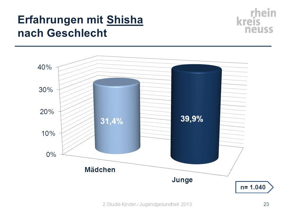Erfahrungen mit Shisha nach Geschlecht 2.Studie Kinder-/ Jugendgesundheit 201323