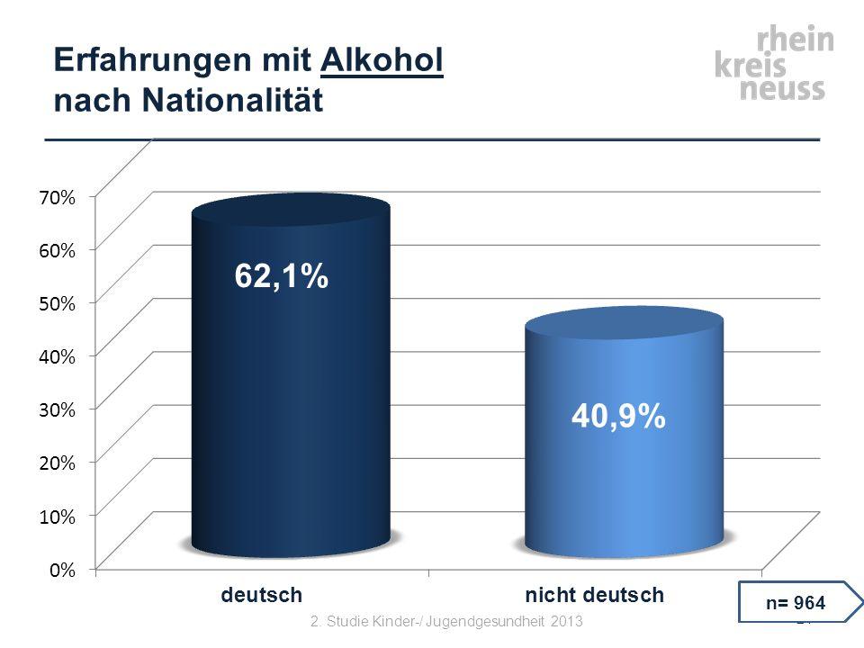 Erfahrungen mit Alkohol nach Nationalität 24 2. Studie Kinder-/ Jugendgesundheit 2013