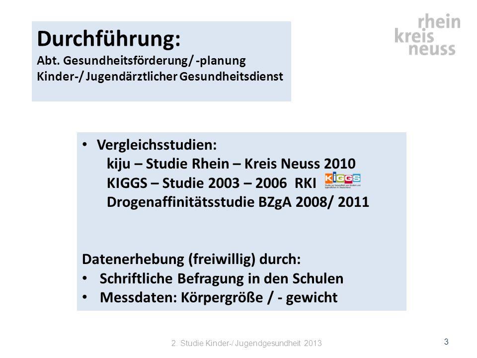2. Studie Kinder-/ Jugendgesundheit 2013 3 Vergleichsstudien: kiju – Studie Rhein – Kreis Neuss 2010 KIGGS – Studie 2003 – 2006 RKI Drogenaffinitätsst