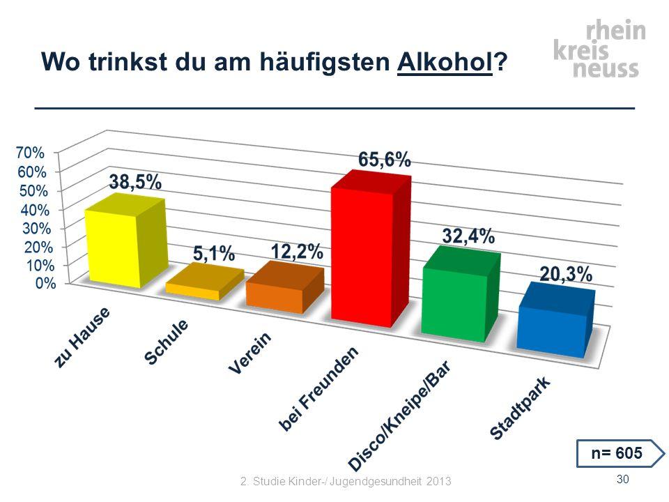 Wo trinkst du am häufigsten Alkohol? 30 n= 605 2. Studie Kinder-/ Jugendgesundheit 2013