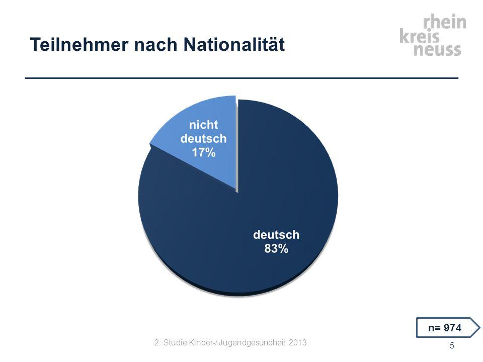 Teilnehmer nach Nationalität n= 974 5 2. Studie Kinder-/ Jugendgesundheit 2013