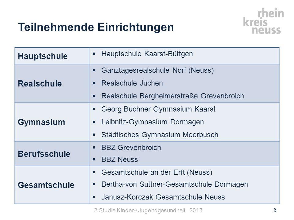 Aktuelle Raucher n= 1.056 17 2. Studie Kinder-/ Jugendgesundheit 2013
